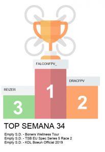 TOP SEMANA 34 VELOCIDRONE ESPAÑA
